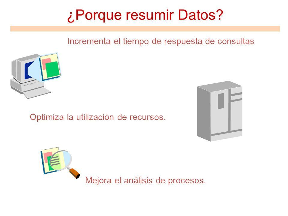 ¿Porque resumir Datos? Incrementa el tiempo de respuesta de consultas Optimiza la utilización de recursos. Mejora el análisis de procesos. Incrementa