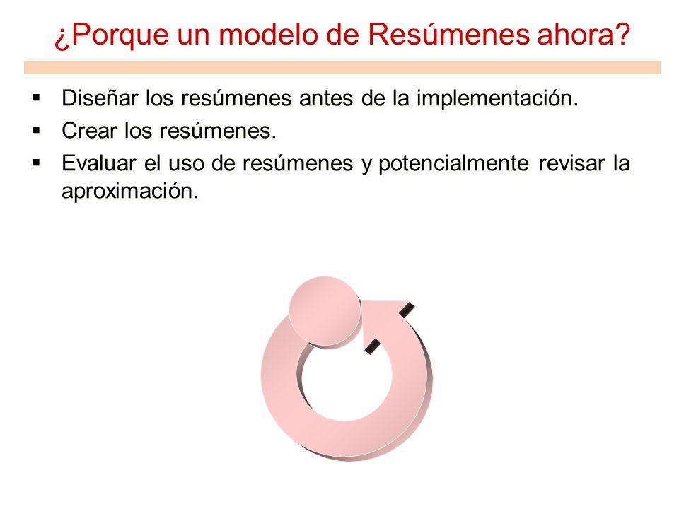 ¿Porque un modelo de Resúmenes ahora? Diseñar los resúmenes antes de la implementación. Crear los resúmenes. Evaluar el uso de resúmenes y potencialme