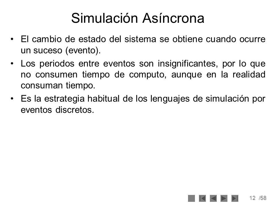 12/58 Simulación Asíncrona El cambio de estado del sistema se obtiene cuando ocurre un suceso (evento). Los periodos entre eventos son insignificantes