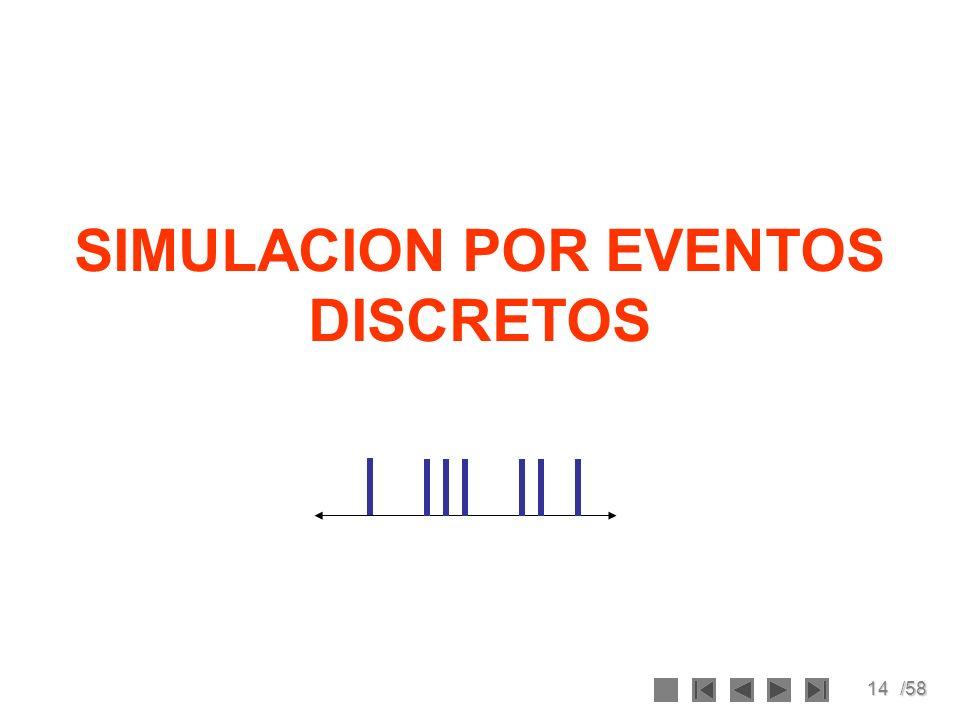 14/58 SIMULACION POR EVENTOS DISCRETOS