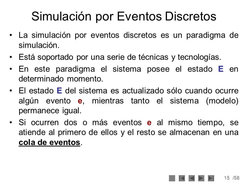 15/58 Simulación por Eventos Discretos La simulación por eventos discretos es un paradigma de simulación. Está soportado por una serie de técnicas y t