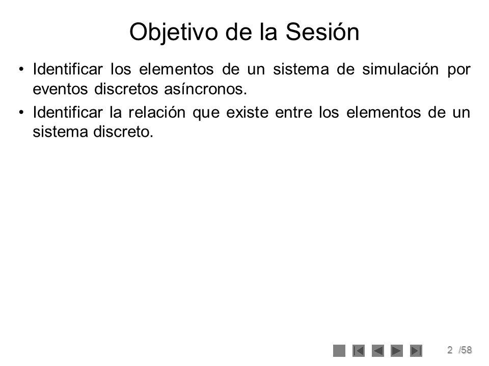2/58 Objetivo de la Sesión Identificar los elementos de un sistema de simulación por eventos discretos asíncronos. Identificar la relación que existe