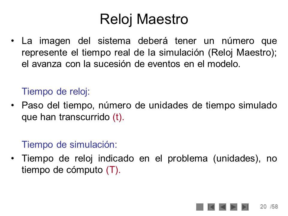 20/58 Reloj Maestro La imagen del sistema deberá tener un número que represente el tiempo real de la simulación (Reloj Maestro); el avanza con la suce