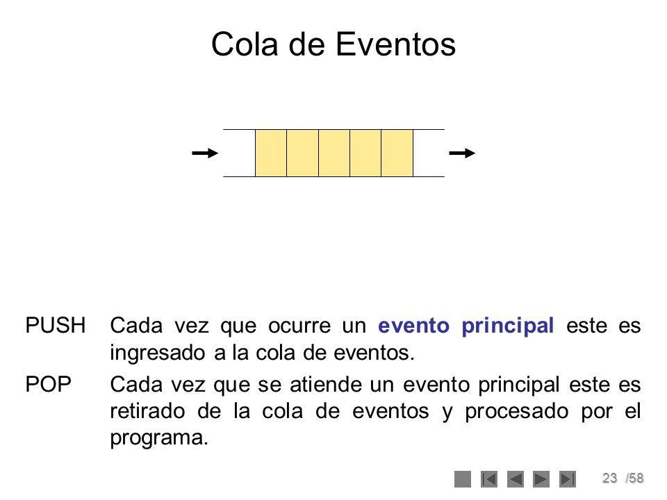 23/58 Cola de Eventos PUSHCada vez que ocurre un evento principal este es ingresado a la cola de eventos. POPCada vez que se atiende un evento princip