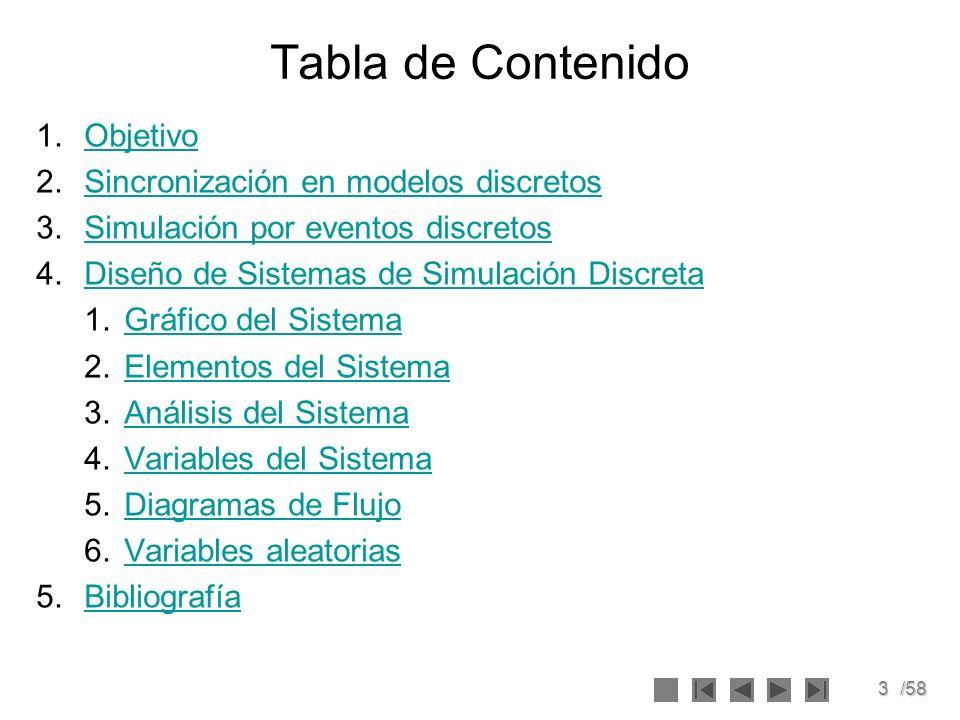 3/58 Tabla de Contenido 1.ObjetivoObjetivo 2.Sincronización en modelos discretosSincronización en modelos discretos 3.Simulación por eventos discretos