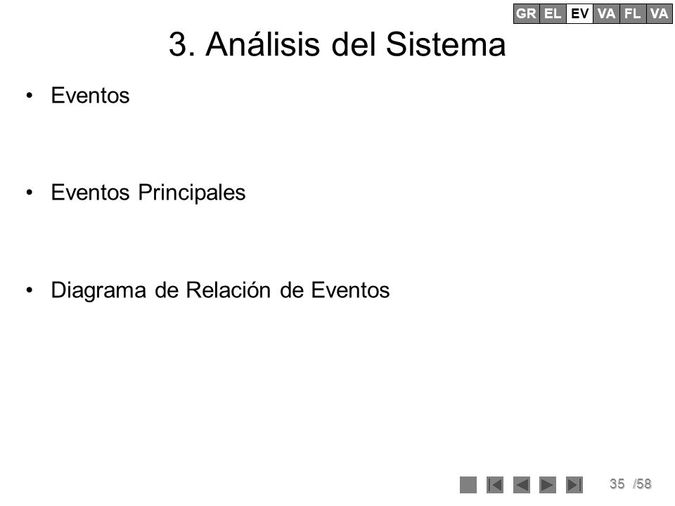 35/58 3. Análisis del Sistema Eventos Eventos Principales Diagrama de Relación de Eventos GREVELVAFLVA