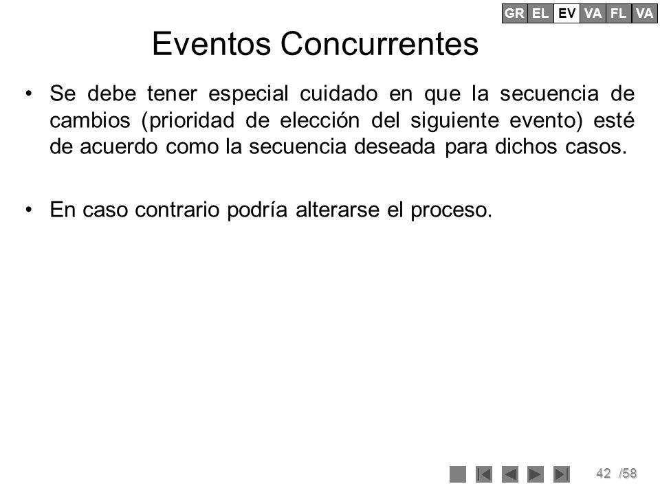 42/58 Eventos Concurrentes Se debe tener especial cuidado en que la secuencia de cambios (prioridad de elección del siguiente evento) esté de acuerdo