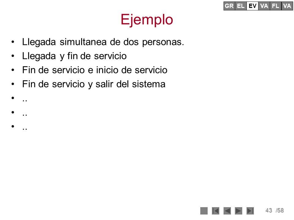 43/58 Ejemplo Llegada simultanea de dos personas. Llegada y fin de servicio Fin de servicio e inicio de servicio Fin de servicio y salir del sistema..