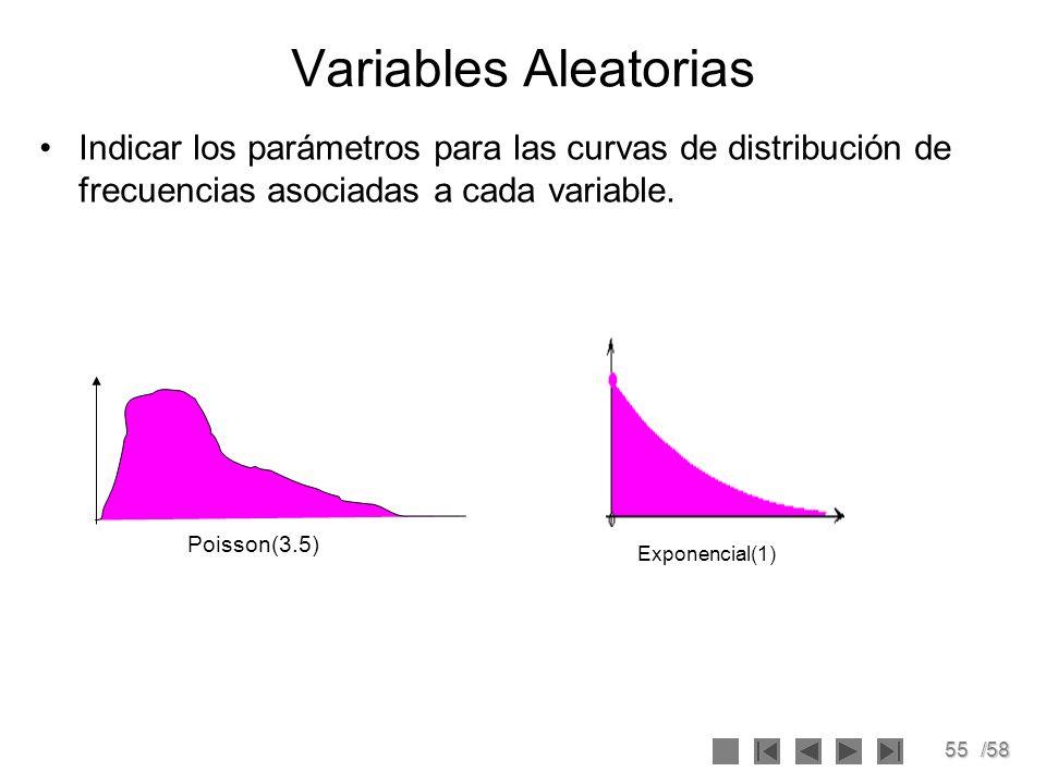 55/58 Variables Aleatorias Indicar los parámetros para las curvas de distribución de frecuencias asociadas a cada variable. Exponencial(1) Poisson(3.5