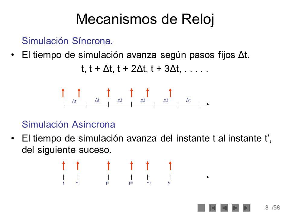 8/58 Mecanismos de Reloj Simulación Síncrona. El tiempo de simulación avanza según pasos fijos Δt. t, t + Δt, t + 2Δt, t + 3Δt,..... Simulación Asíncr