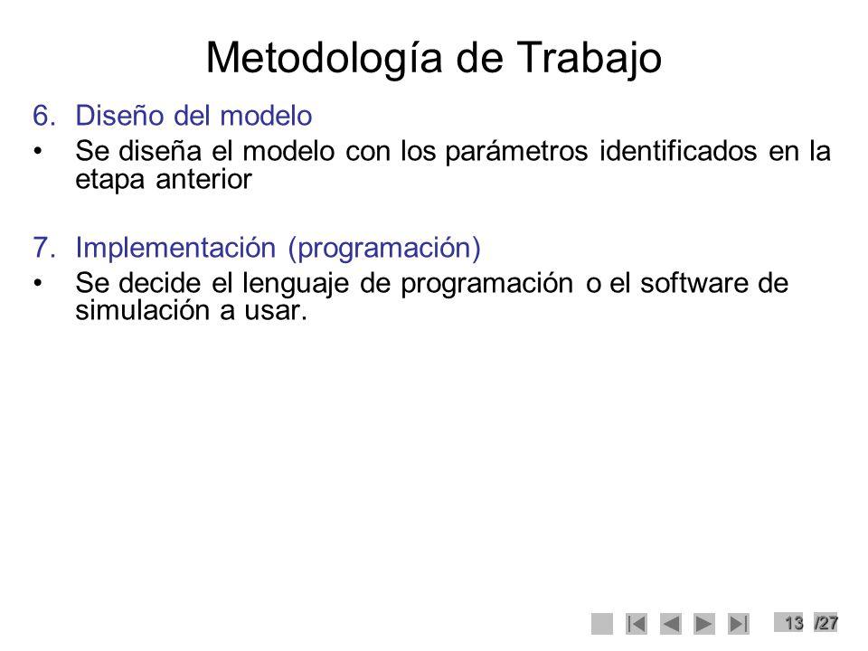 13/27 Metodología de Trabajo 6.Diseño del modelo Se diseña el modelo con los parámetros identificados en la etapa anterior 7.Implementación (programac