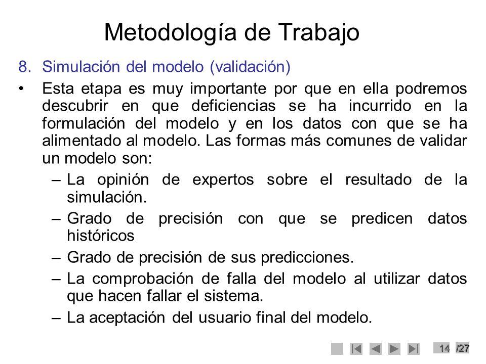 14/27 Metodología de Trabajo 8.Simulación del modelo (validación) Esta etapa es muy importante por que en ella podremos descubrir en que deficiencias