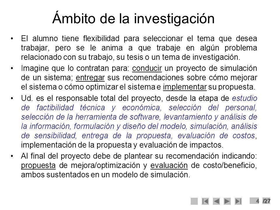 15/27 Metodología de Trabajo 9.Análisis de la simulación (sensibilidad) Una vez validado el modelo se realiza la experimentación que consiste en generar los datos deseados y realizar el análisis de sensibilidad de los índices requeridos.