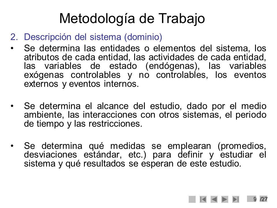 20/27 Entregable 3 Formulación del modelo de simulación (20%) El documento contiene: –Formulación del problema mejorado –Descripción del sistema (dominio) –Formulación del modelo –Definición de los estadísticos de salida.
