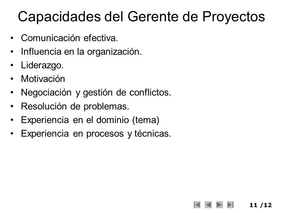11/12 Capacidades del Gerente de Proyectos Comunicación efectiva. Influencia en la organización. Liderazgo. Motivación Negociación y gestión de confli