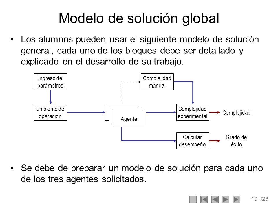 10/23 Modelo de solución global Los alumnos pueden usar el siguiente modelo de solución general, cada uno de los bloques debe ser detallado y explicad