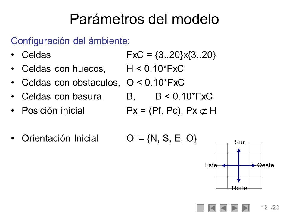 12/23 Parámetros del modelo Configuración del ámbiente: CeldasFxC = {3..20}x{3..20} Celdas con huecos,H < 0.10*FxC Celdas con obstaculos,O < 0.10*FxC