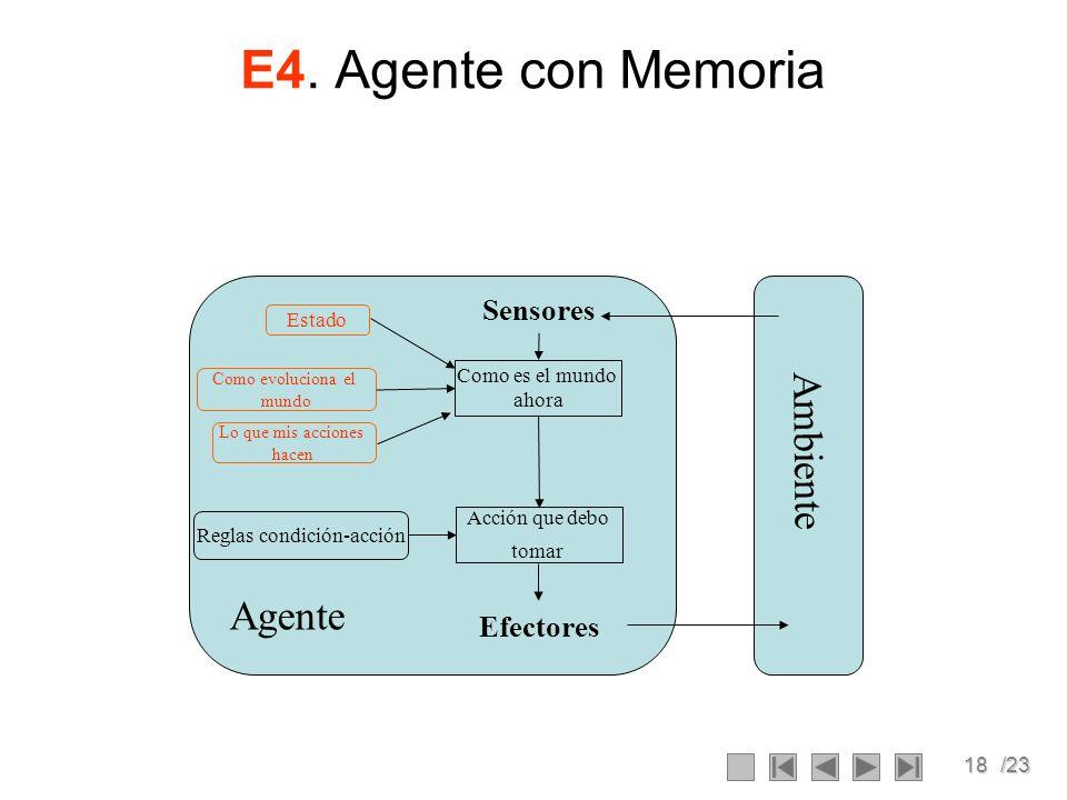 18/23 E4. Agente con Memoria Ambiente Agente Como es el mundo ahora Acción que debo tomar Reglas condición-acción Sensores Efectores Estado Como evolu