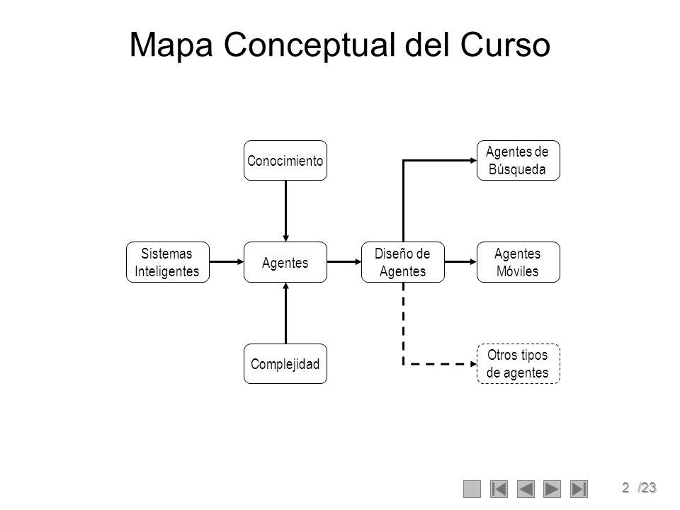 2/23 Mapa Conceptual del Curso Sistemas Inteligentes Conocimiento Complejidad Agentes Diseño de Agentes Agentes de Búsqueda Otros tipos de agentes Age