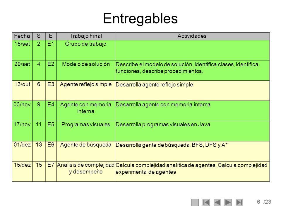 6/23 Entregables FechaSETrabajo FinalActividades 15/set2E1Grupo de trabajo 29/set4E2Modelo de soluciónDescribe el modelo de solución, identifica clase