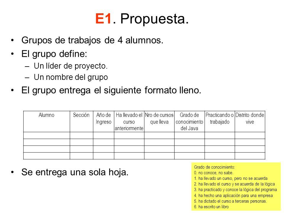7/23 E1. Propuesta. Grupos de trabajos de 4 alumnos. El grupo define: –Un líder de proyecto. –Un nombre del grupo El grupo entrega el siguiente format
