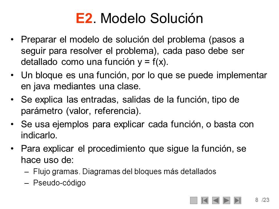 8/23 E2. Modelo Solución Preparar el modelo de solución del problema (pasos a seguir para resolver el problema), cada paso debe ser detallado como una