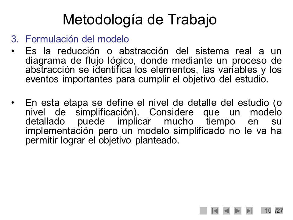 10/27 Metodología de Trabajo 3.Formulación del modelo Es la reducción o abstracción del sistema real a un diagrama de flujo lógico, donde mediante un