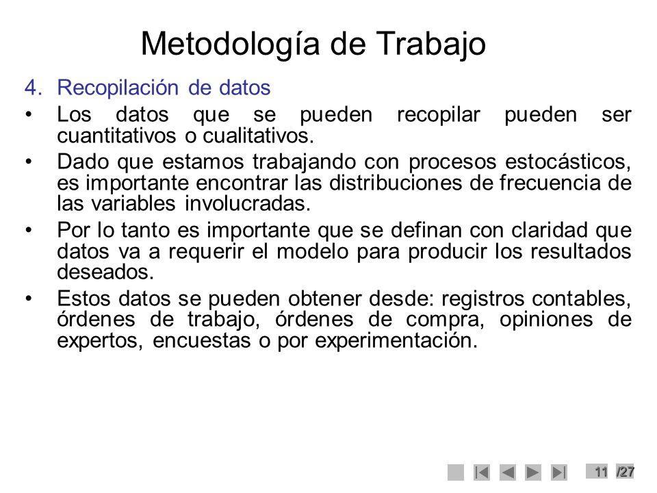 11/27 Metodología de Trabajo 4.Recopilación de datos Los datos que se pueden recopilar pueden ser cuantitativos o cualitativos. Dado que estamos traba