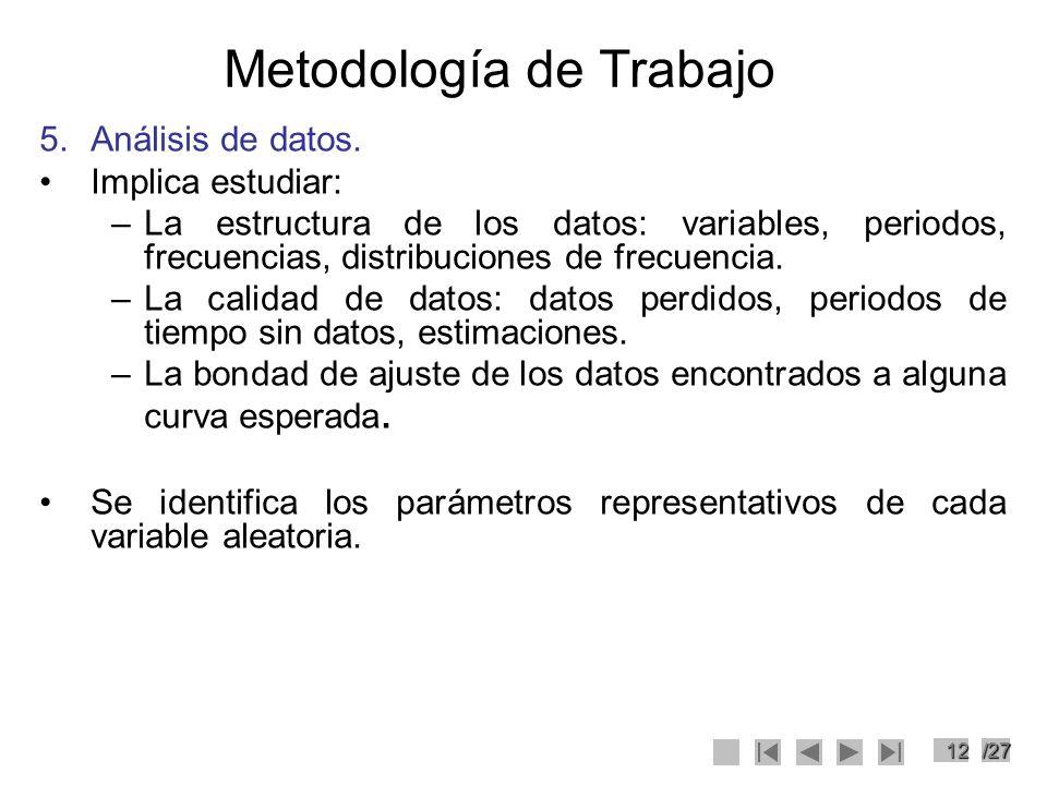 12/27 Metodología de Trabajo 5.Análisis de datos. Implica estudiar: –La estructura de los datos: variables, periodos, frecuencias, distribuciones de f