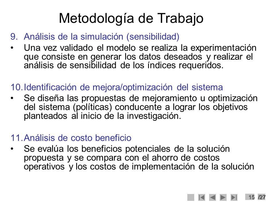 15/27 Metodología de Trabajo 9.Análisis de la simulación (sensibilidad) Una vez validado el modelo se realiza la experimentación que consiste en gener