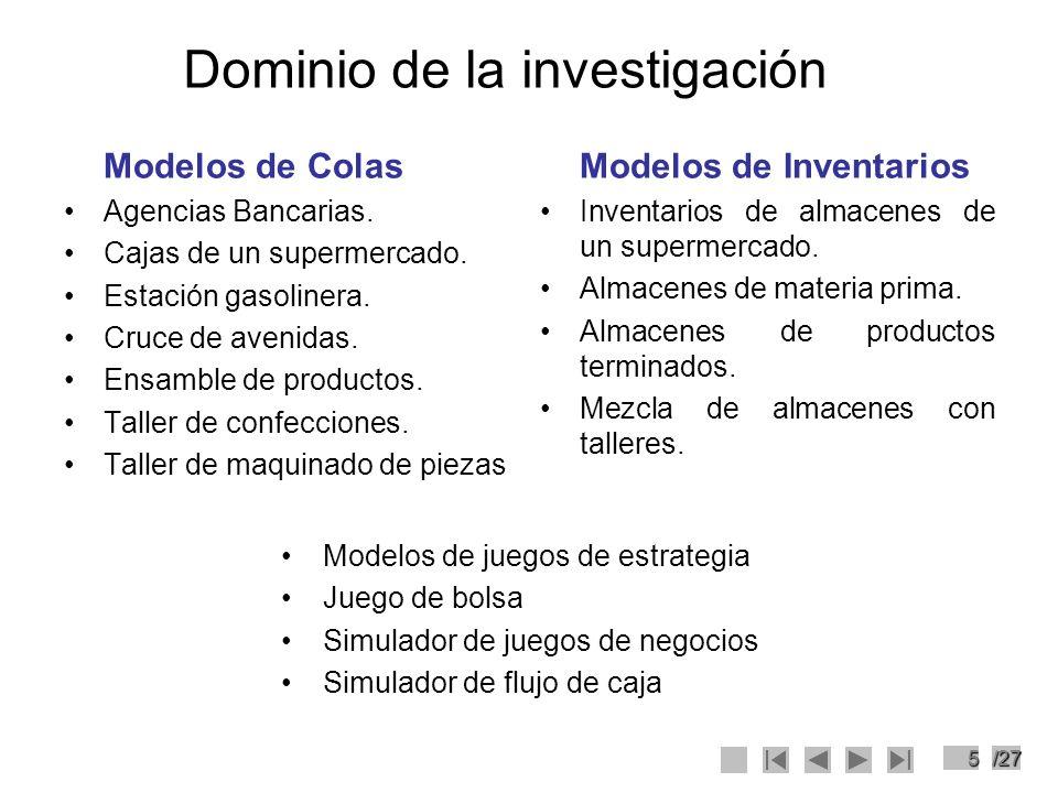 5/27 Dominio de la investigación Modelos de Colas Agencias Bancarias. Cajas de un supermercado. Estación gasolinera. Cruce de avenidas. Ensamble de pr