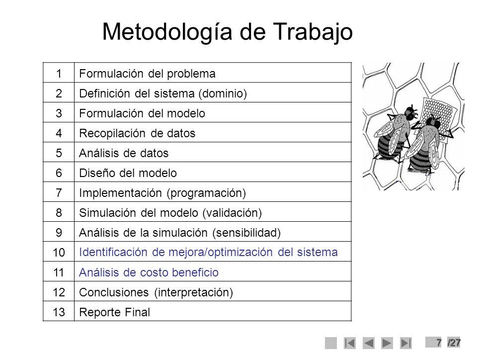 7/27 Metodología de Trabajo 1Formulación del problema 2Definición del sistema (dominio) 3Formulación del modelo 4Recopilación de datos 5Análisis de da