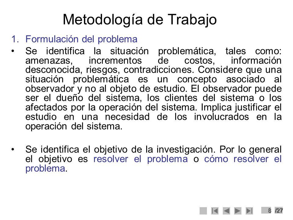 8/27 Metodología de Trabajo 1.Formulación del problema Se identifica la situación problemática, tales como: amenazas, incrementos de costos, informaci