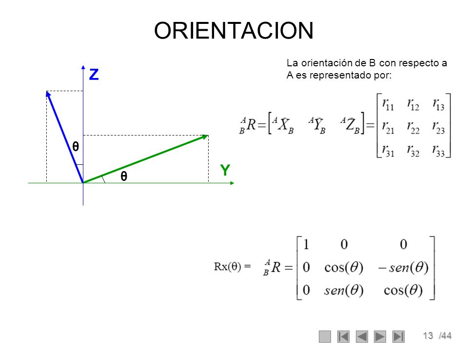 13/44 La orientación de B con respecto a A es representado por: θ θ Y Z