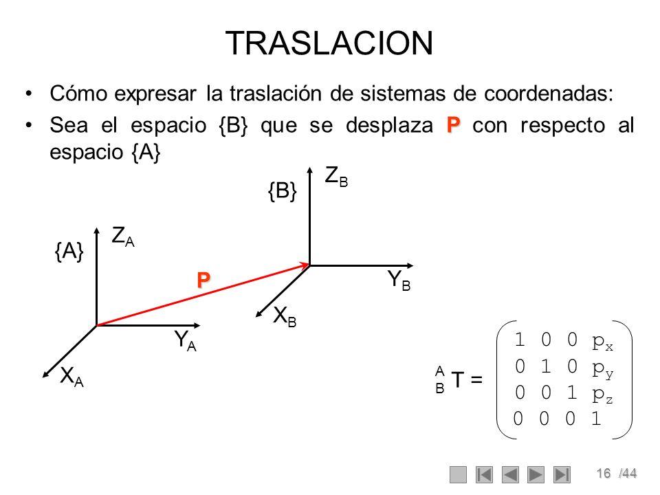 16/44 TRASLACION Cómo expresar la traslación de sistemas de coordenadas: PSea el espacio {B} que se desplaza P con respecto al espacio {A} XAXA YAYA Z