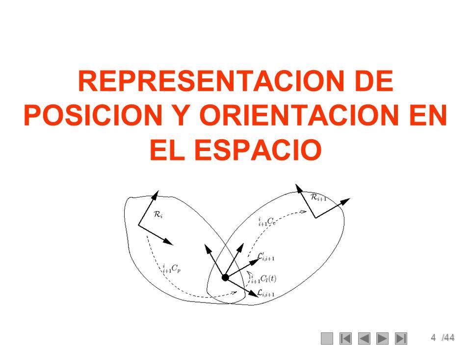 4/44 REPRESENTACION DE POSICION Y ORIENTACION EN EL ESPACIO