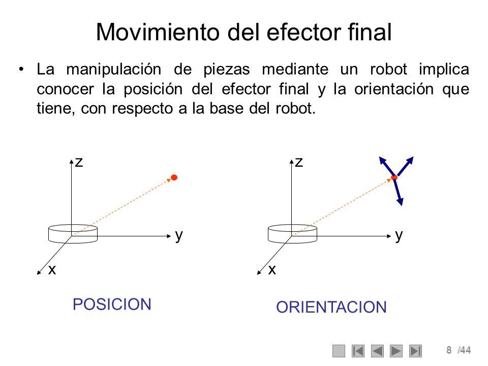 8/44 Movimiento del efector final La manipulación de piezas mediante un robot implica conocer la posición del efector final y la orientación que tiene
