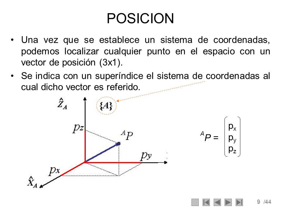 9/44 POSICION Una vez que se establece un sistema de coordenadas, podemos localizar cualquier punto en el espacio con un vector de posición (3x1). Se