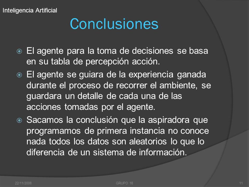 22/11/2008GRUPO 1811 Conclusiones El agente para la toma de decisiones se basa en su tabla de percepción acción. El agente se guiara de la experiencia