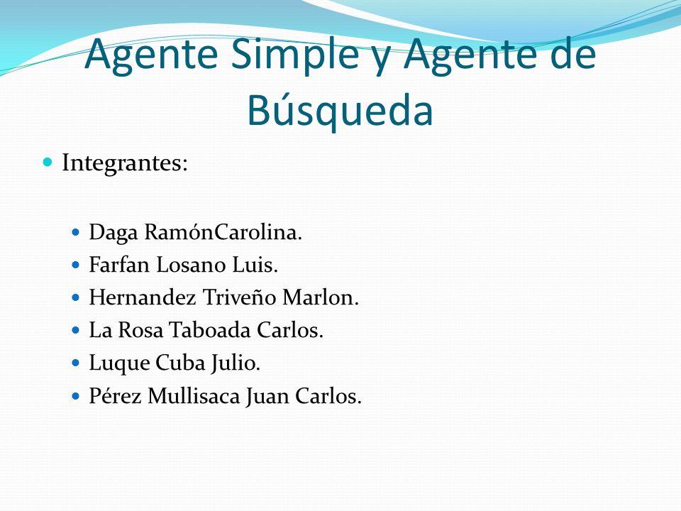 Agente Simple y Agente de Búsqueda Integrantes: Daga RamónCarolina.