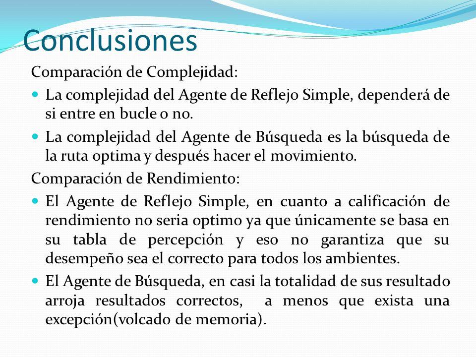 Conclusiones Comparación de Complejidad: La complejidad del Agente de Reflejo Simple, dependerá de si entre en bucle o no.
