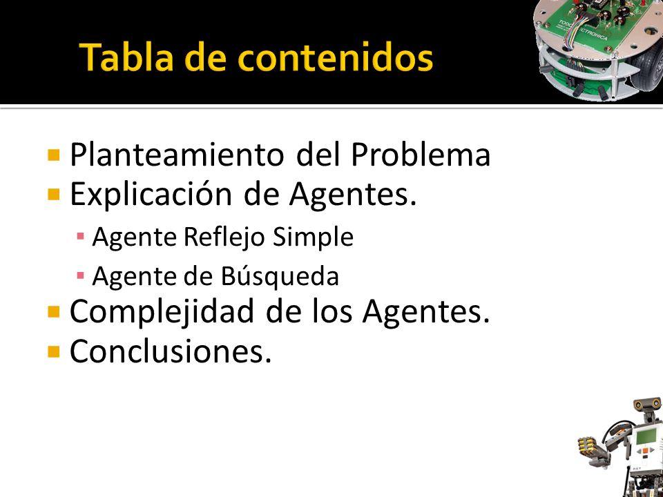Planteamiento del Problema Explicación de Agentes. Agente Reflejo Simple Agente de Búsqueda Complejidad de los Agentes. Conclusiones.