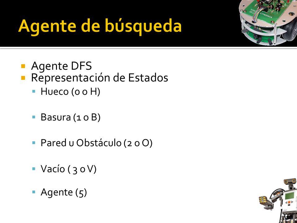 Agente DFS Representación de Estados Hueco (0 o H) Basura (1 o B) Pared u Obstáculo (2 o O) Vacío ( 3 o V) Agente (5)