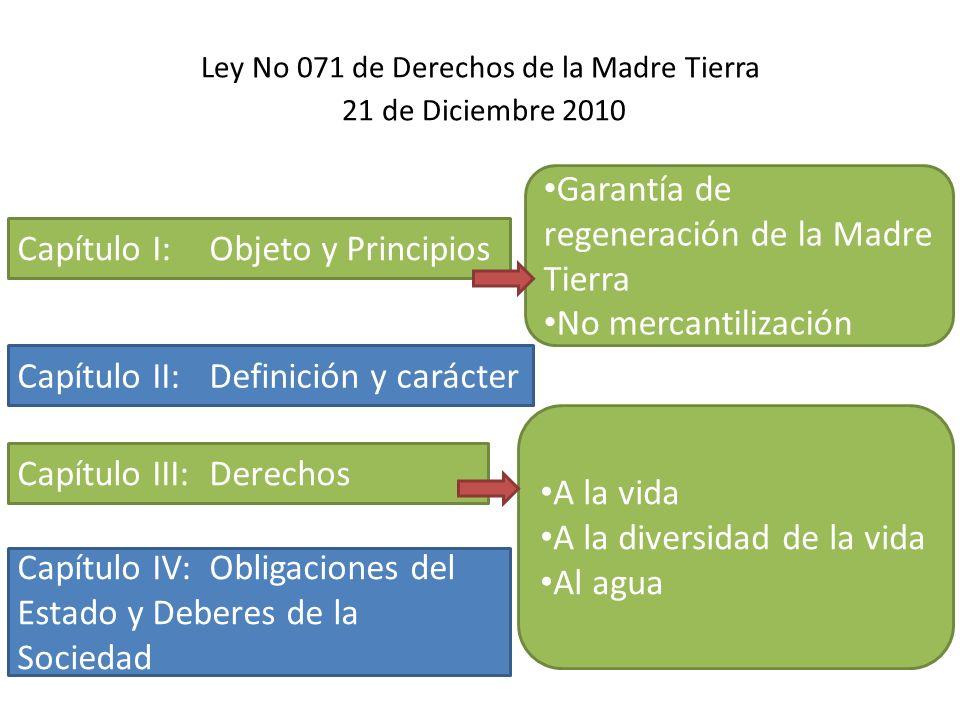 Ley No 071 de Derechos de la Madre Tierra 21 de Diciembre 2010 Capítulo I:Objeto y Principios Capítulo II:Definición y carácter Capítulo III:Derechos