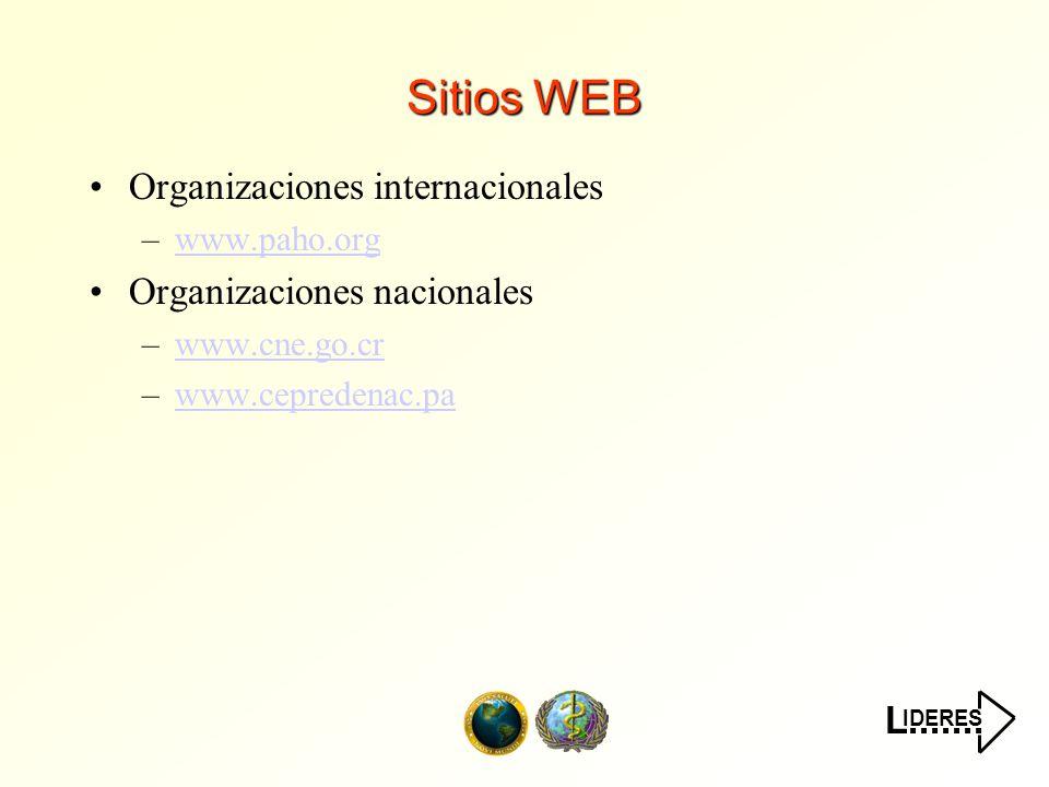 IDERES L....... Sitios WEB Organizaciones internacionales –www.paho.orgwww.paho.org Organizaciones nacionales –www.cne.go.crwww.cne.go.cr –www.ceprede