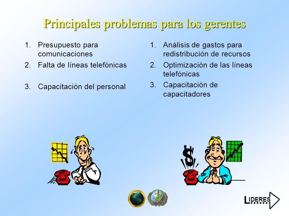 IDERES L....... Principales problemas para los gerentes 1.Presupuesto para comunicaciones 2.Falta de líneas telefónicas 3.Capacitación del personal 1.