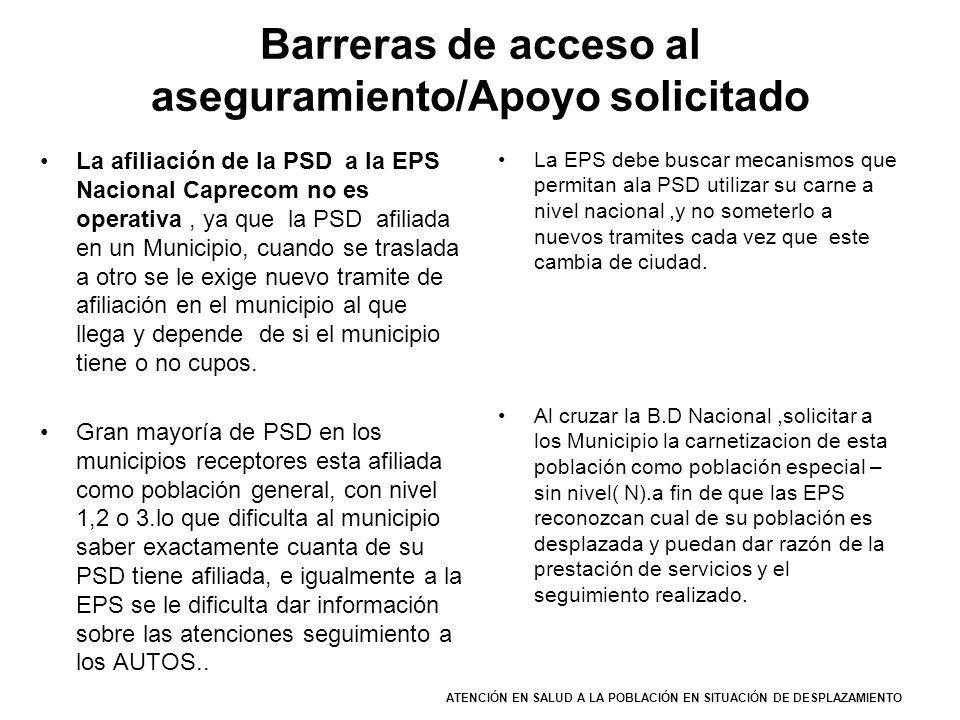Barreras de acceso al aseguramiento/Apoyo solicitado La afiliación de la PSD a la EPS Nacional Caprecom no es operativa, ya que la PSD afiliada en un