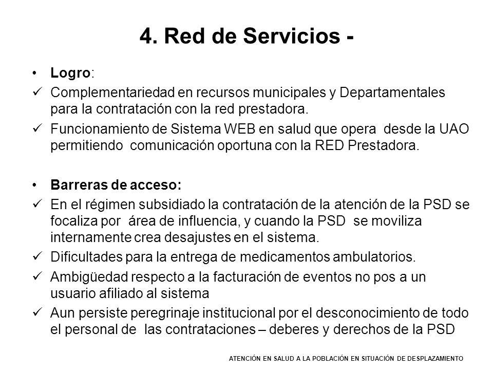 ATENCIÓN EN SALUD A LA POBLACIÓN EN SITUACIÓN DE DESPLAZAMIENTO 4. Red de Servicios - Logro: Complementariedad en recursos municipales y Departamental