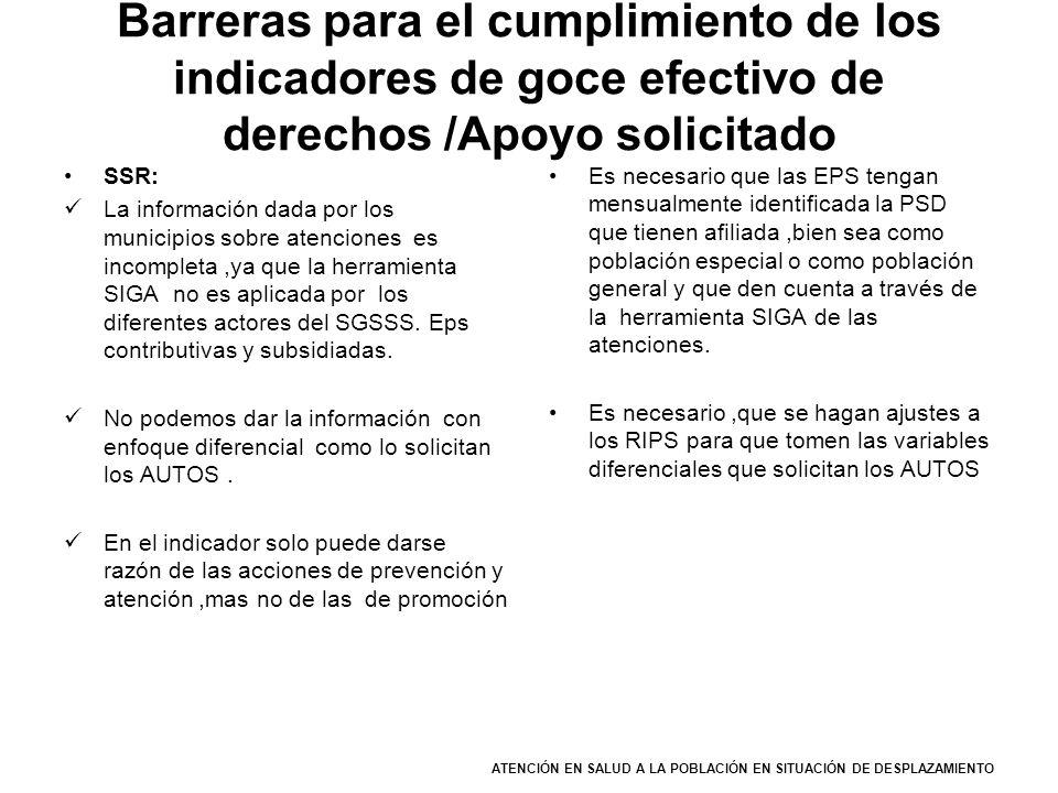 Barreras para el cumplimiento de los indicadores de goce efectivo de derechos /Apoyo solicitado SSR: La información dada por los municipios sobre aten