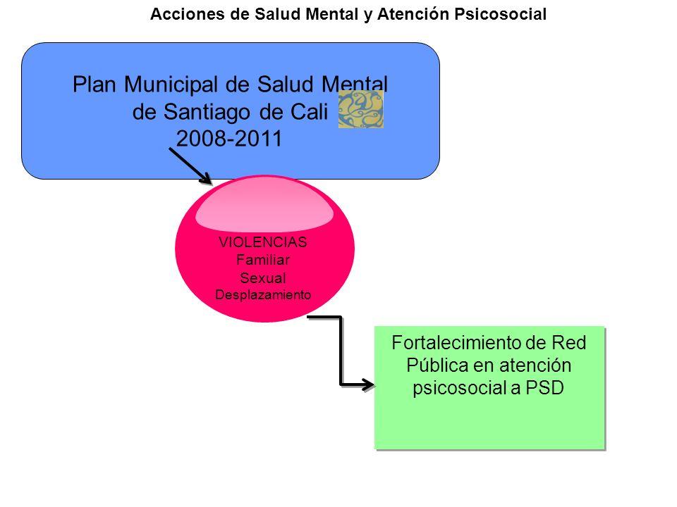 Plan Municipal de Salud Mental de Santiago de Cali 2008-2011 VIOLENCIAS Familiar Sexual Desplazamiento Fortalecimiento de Red Pública en atención psic